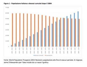 demografia 2.0