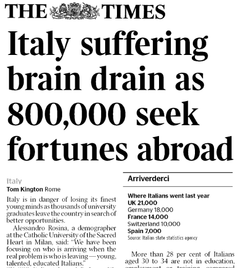 Italy suffering brain drain as 800,000 seek fortunes abroad THE TIMES